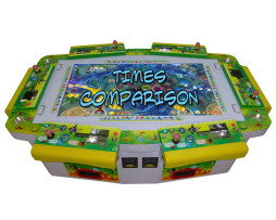timescomp